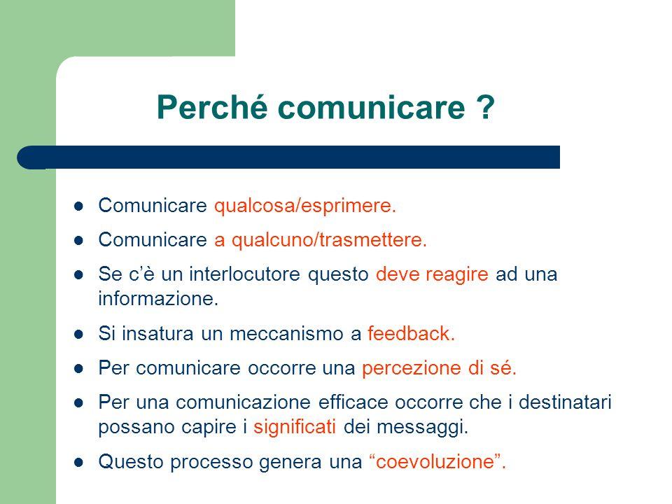 Perché comunicare ? Comunicare qualcosa/esprimere. Comunicare a qualcuno/trasmettere. Se c'è un interlocutore questo deve reagire ad una informazione.
