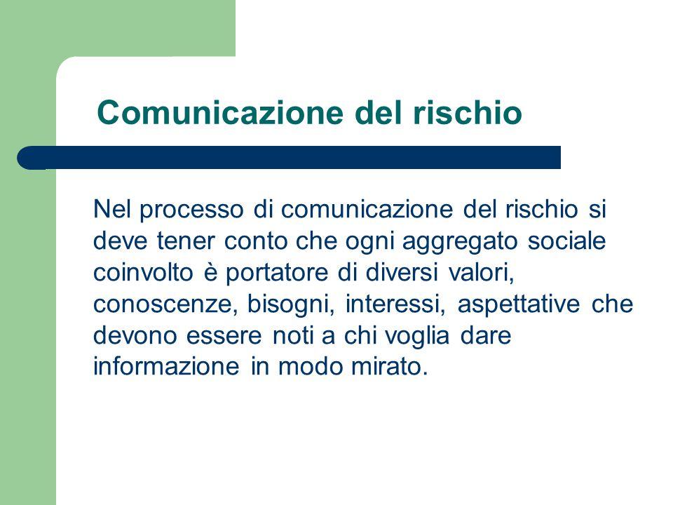 Comunicazione del rischio Nel processo di comunicazione del rischio si deve tener conto che ogni aggregato sociale coinvolto è portatore di diversi va