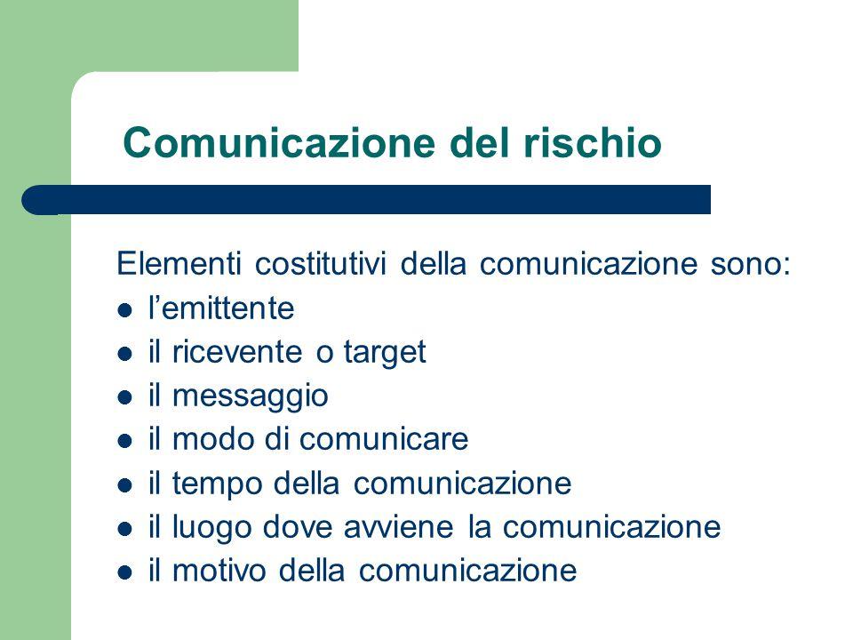 Comunicazione del rischio Elementi costitutivi della comunicazione sono: l'emittente il ricevente o target il messaggio il modo di comunicare il tempo