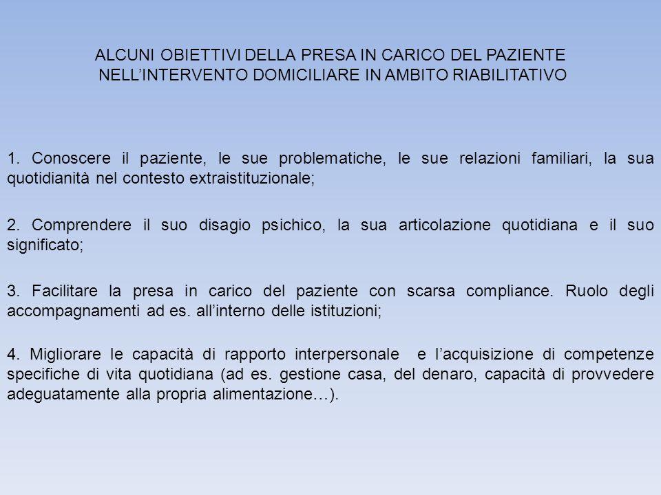 ALCUNI OBIETTIVI DELLA PRESA IN CARICO DEL PAZIENTE NELL'INTERVENTO DOMICILIARE IN AMBITO RIABILITATIVO 1.