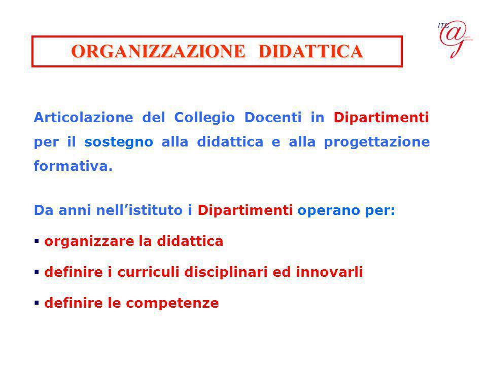Articolazione del Collegio Docenti in Dipartimenti per il sostegno alla didattica e alla progettazione formativa.