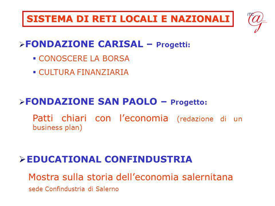   FONDAZIONE CARISAL – Progetti:   CONOSCERE LA BORSA   CULTURA FINANZIARIA   FONDAZIONE SAN PAOLO – Progetto: Patti chiari con l'economia (redazione di un business plan)   EDUCATIONAL CONFINDUSTRIA Mostra sulla storia dell'economia salernitana sede Confindustria di Salerno SISTEMA DI RETI LOCALI E NAZIONALI