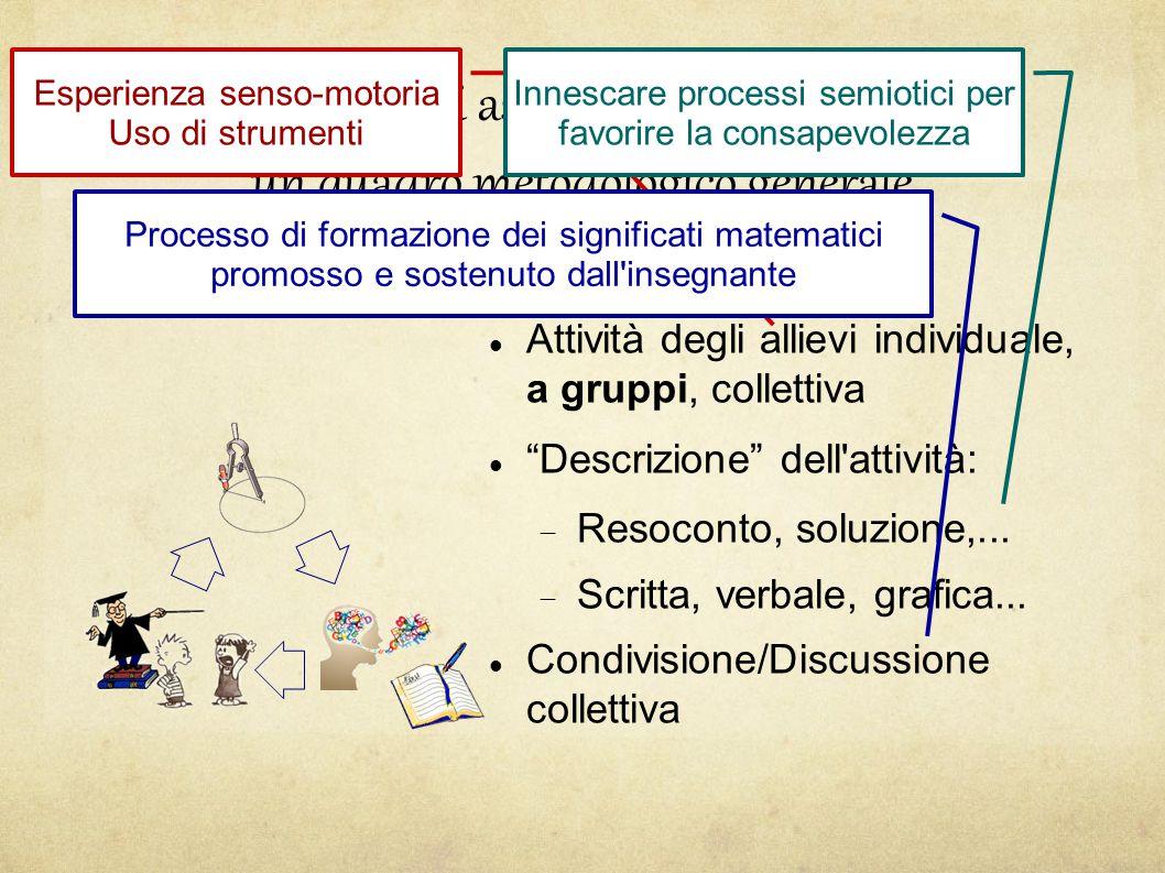 Sugli aspetti didattici: un quadro metodologico generale Attività degli allievi individuale, a gruppi, collettiva Descrizione dell attività:  Resoconto, soluzione,...