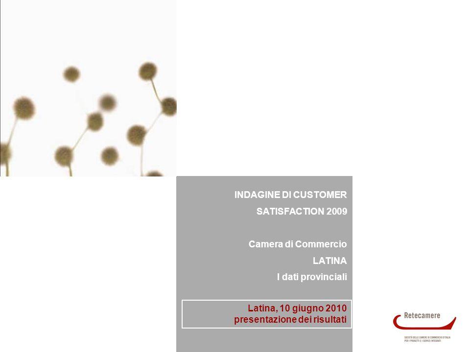 INDAGINE DI CUSTOMER SATISFACTION 2009 Camera di Commercio LATINA I dati provinciali Latina, 10 giugno 2010 presentazione dei risultati