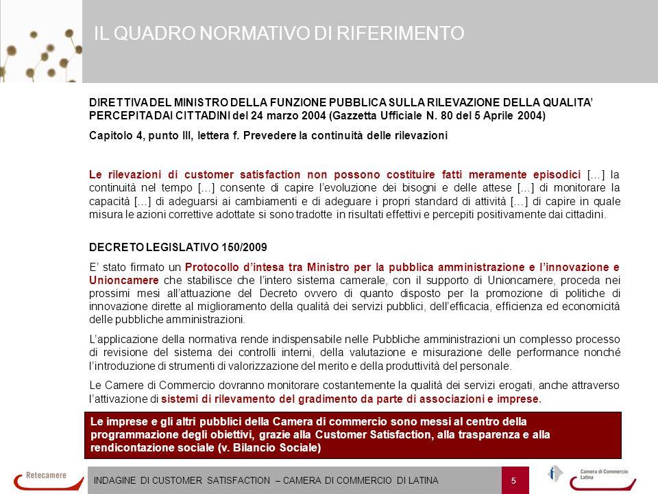 INDAGINE DI CUSTOMER SATISFACTION – CAMERA DI COMMERCIO DI LATINA 5 DIRETTIVA DEL MINISTRO DELLA FUNZIONE PUBBLICA SULLA RILEVAZIONE DELLA QUALITA' PERCEPITA DAI CITTADINI del 24 marzo 2004 (Gazzetta Ufficiale N.