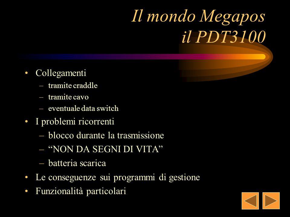 Il mondo Megapos: i suoi componenti Il terminalino a raggi laser Symbol 3100 Il Personal computer I programmi di gestione