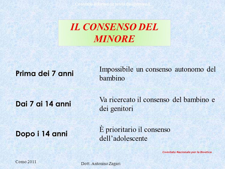 Como 2011 Dott. Antonino Zagari Consenso informato e tutela dati personali Prima dei 7 anni Impossibile un consenso autonomo del bambino Dai 7 ai 14 a