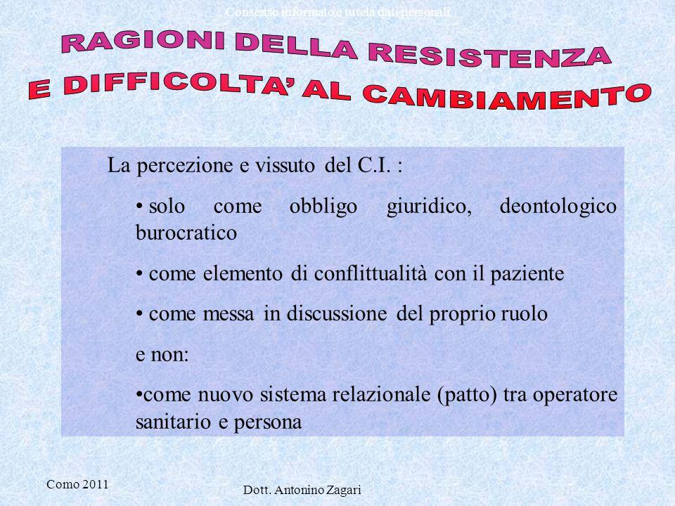 Como 2011 Dott. Antonino Zagari Consenso informato e tutela dati personali La percezione e vissuto del C.I. : solo come obbligo giuridico, deontologic