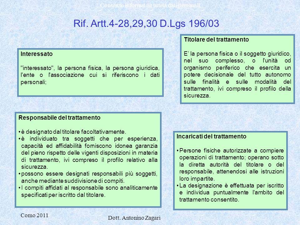 Como 2011 Dott. Antonino Zagari Consenso informato e tutela dati personali Rif. Artt.4-28,29,30 D.Lgs 196/03 Interessato