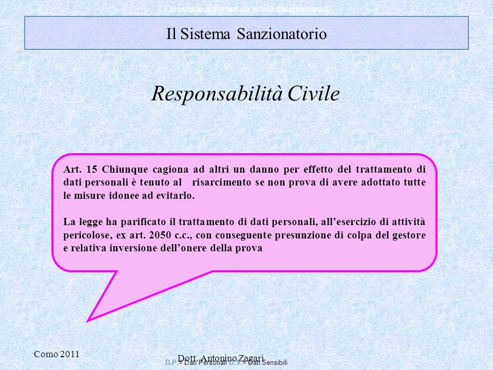 Como 2011 Dott. Antonino Zagari Consenso informato e tutela dati personali Responsabilità Civile Art. 15 Chiunque cagiona ad altri un danno per effett