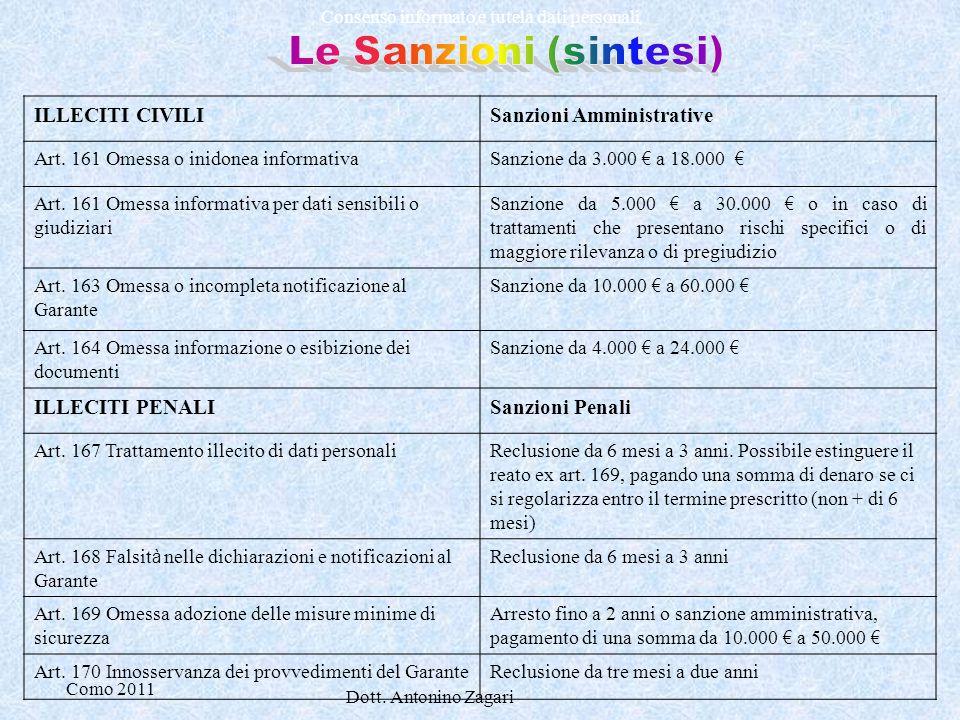 Como 2011 Dott. Antonino Zagari Consenso informato e tutela dati personali ILLECITI CIVILISanzioni Amministrative Art. 161 Omessa o inidonea informati