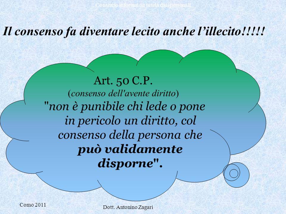 Como 2011 Dott. Antonino Zagari Consenso informato e tutela dati personali Art. 50 C.P. (consenso dell'avente diritto)