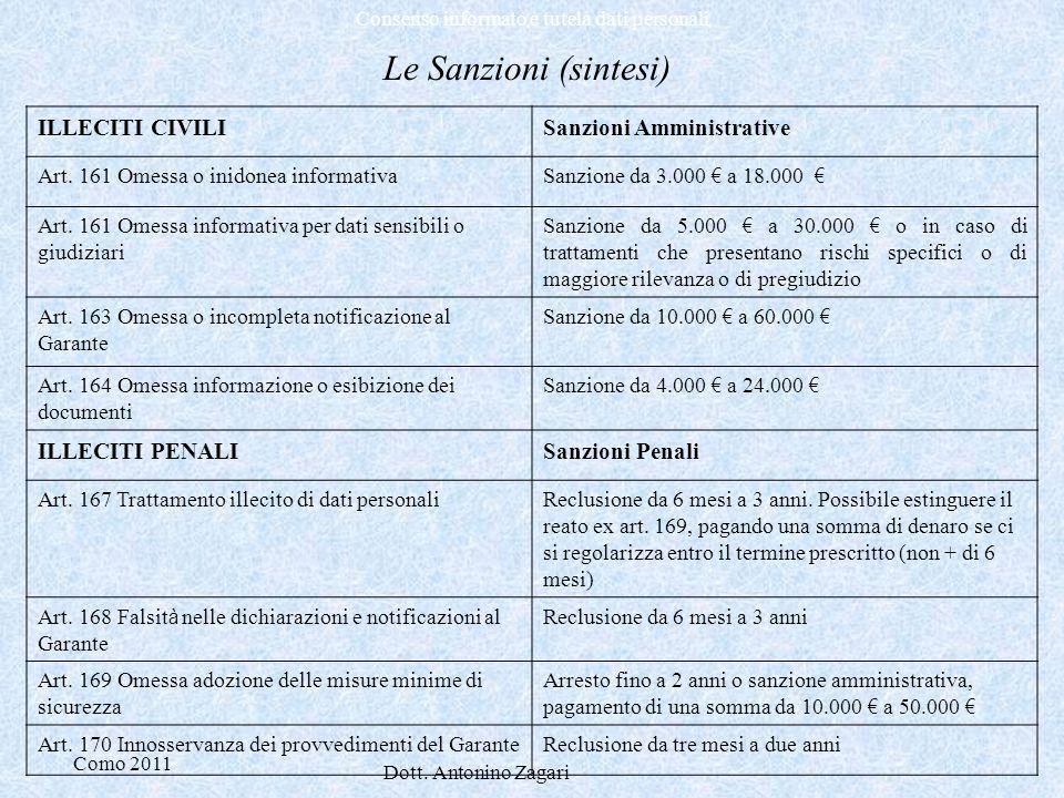 Como 2011 Dott. Antonino Zagari Consenso informato e tutela dati personali Le Sanzioni (sintesi) ILLECITI CIVILISanzioni Amministrative Art. 161 Omess