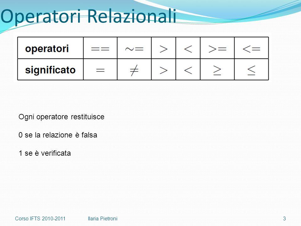 Corso IFTS 2010-2011Ilaria Pietroni Ogni operatore restituisce 0 se la relazione è falsa 1 se è verificata Operatori Relazionali 3