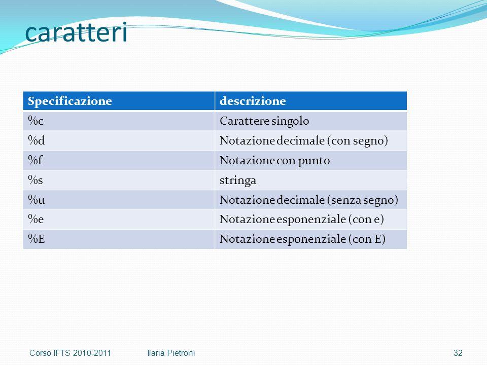 caratteri Corso IFTS 2010-2011Ilaria Pietroni32 Specificazionedescrizione %cCarattere singolo %dNotazione decimale (con segno) %fNotazione con punto %sstringa %uNotazione decimale (senza segno) %eNotazione esponenziale (con e) %ENotazione esponenziale (con E)