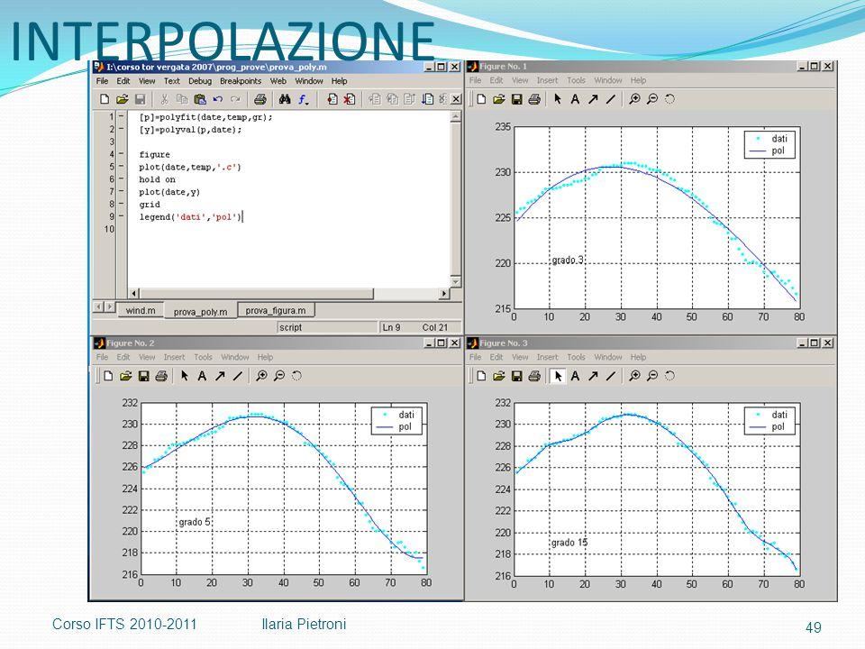 Corso IFTS 2010-2011Ilaria Pietroni INTERPOLAZIONE 49