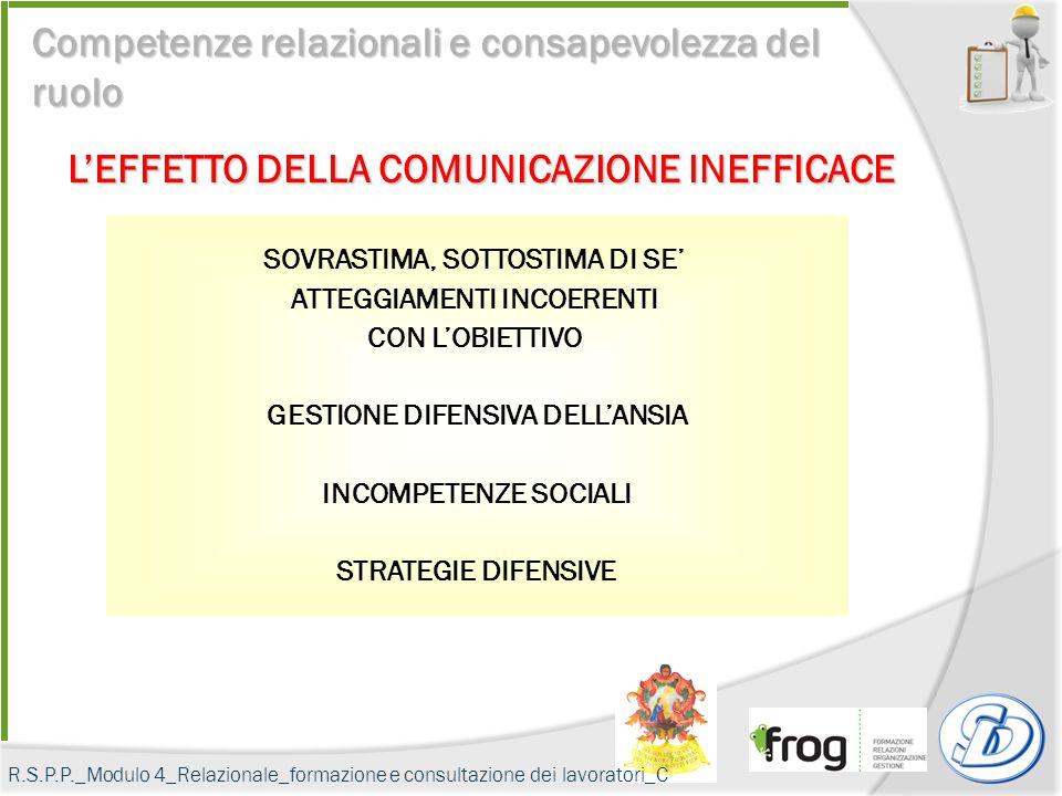 L'EFFETTO DELLA COMUNICAZIONE EFFICACE INFLUENZAMENTO: OTTENERE UNA REAZIONE O COMPORTAMENTO CHE L'ALTRO NON AVREBBE ATTIVATO SENZA LA COMUNICAZIONE M