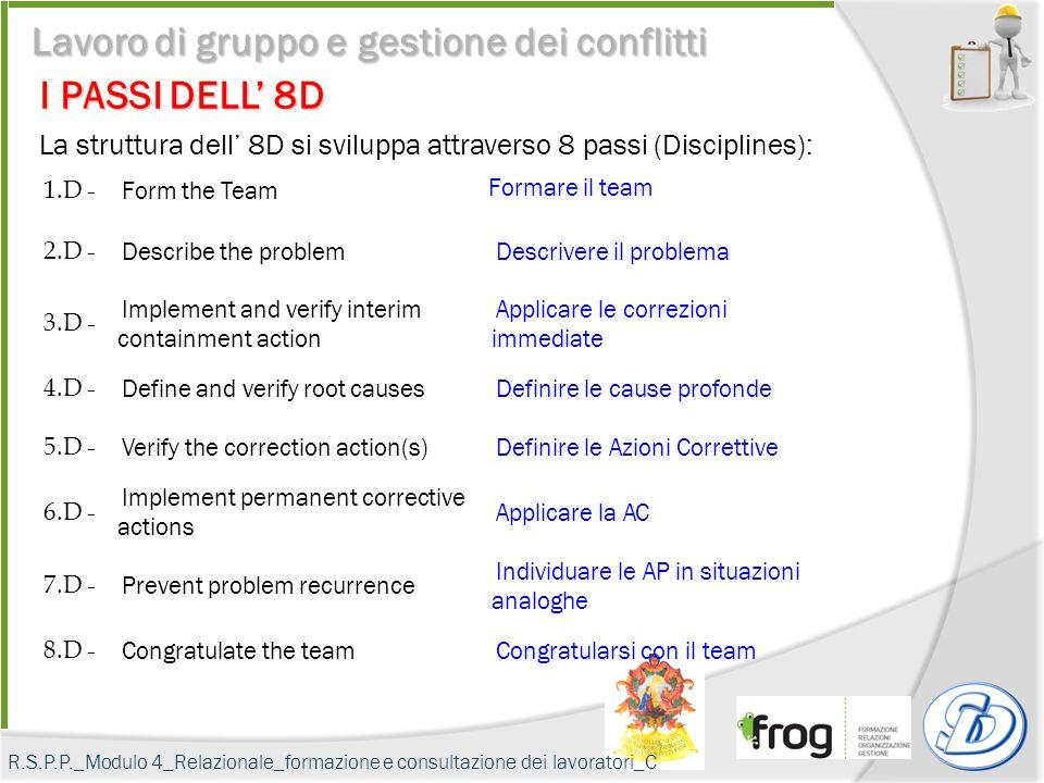 8 DISCIPLINES (8D) L' 8D (8 Disciplines) è una delle più famose e complete metodologie di Problem Solving. Fu introdotta nel 1987 dalla Ford Motor Com