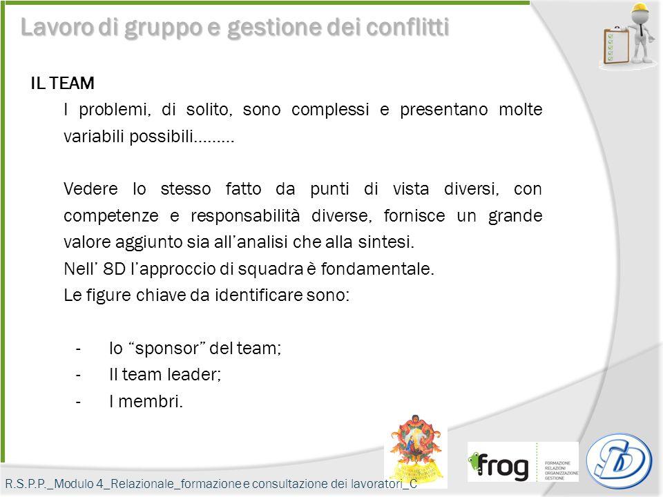 I PASSI DELL' 8D La struttura dell' 8D si sviluppa attraverso 8 passi (Disciplines): Formare il team Form the Team 1.D - Descrivere il problemaDescrib