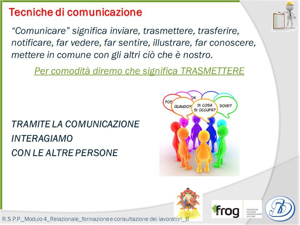 Comunicare significa inviare, trasmettere, trasferire, notificare, far vedere, far sentire, illustrare, far conoscere, mettere in comune con gli altri ciò che è nostro.