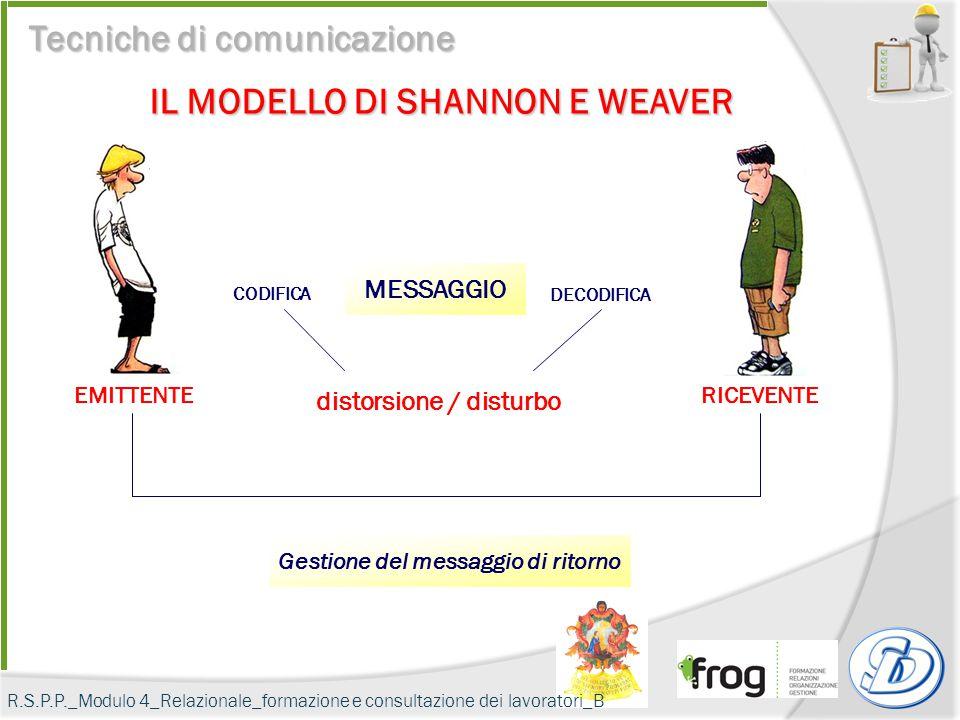 """""""Comunicare"""" significa inviare, trasmettere, trasferire, notificare, far vedere, far sentire, illustrare, far conoscere, mettere in comune con gli alt"""
