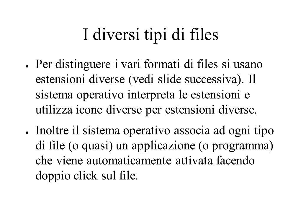 I diversi tipi di files ● Per distinguere i vari formati di files si usano estensioni diverse (vedi slide successiva). Il sistema operativo interpreta