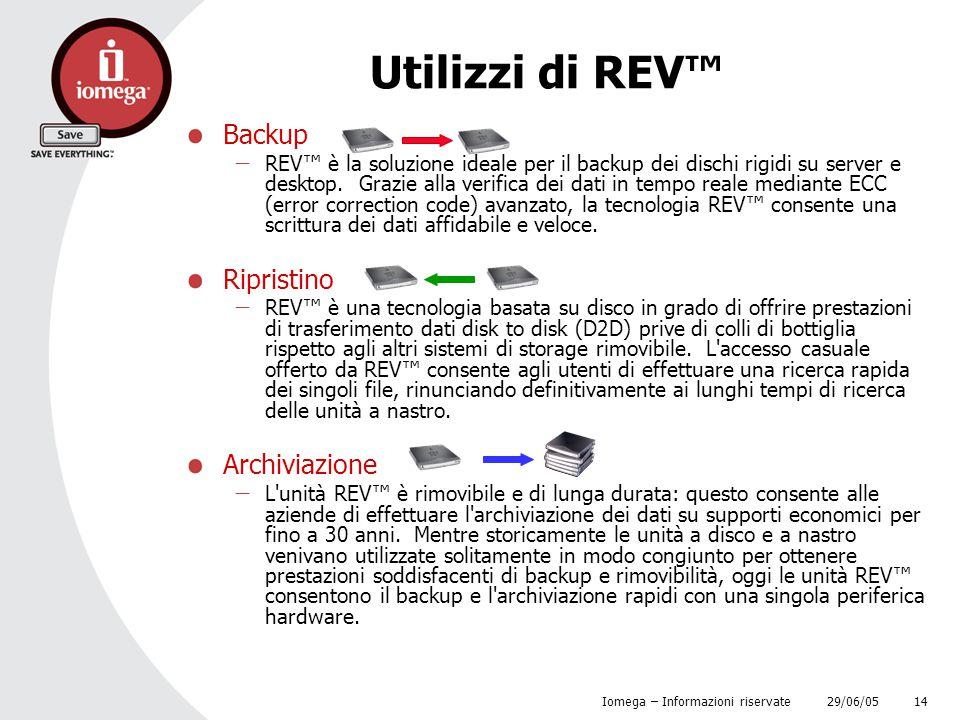 29/06/05 Iomega – Informazioni riservate 14 Utilizzi di REV™ Backup  REV™ è la soluzione ideale per il backup dei dischi rigidi su server e desktop.
