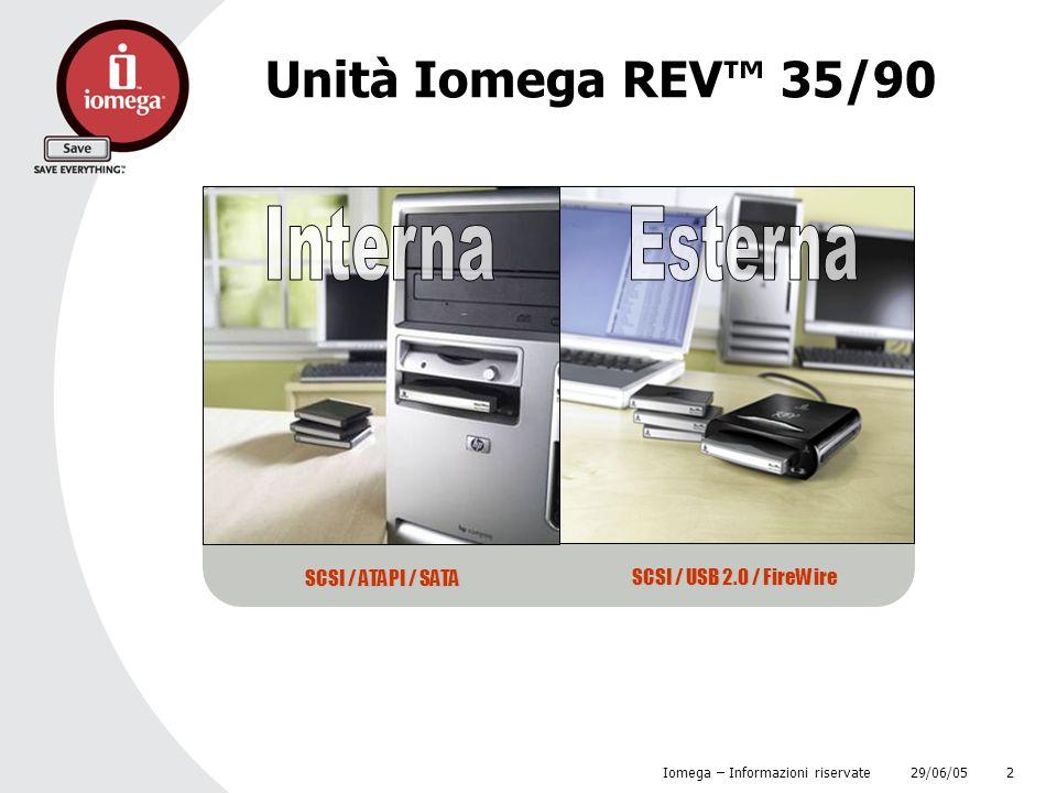 29/06/05 Iomega – Informazioni riservate 2 SCSI / ATAPI / SATA SCSI / USB 2.0 / FireWire Unità Iomega REV™ 35/90