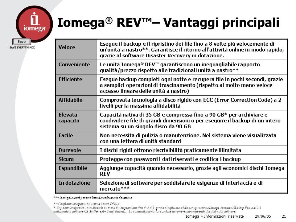 29/06/05 Iomega – Informazioni riservate 21 Iomega ® REV™– Vantaggi principali Veloce Esegue il backup e il ripristino dei file fino a 8 volte più vel