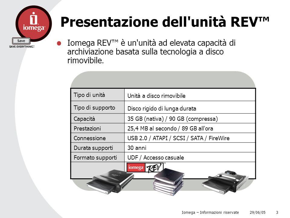 29/06/05 Iomega – Informazioni riservate 3 Presentazione dell'unità REV™ Iomega REV™ è un'unità ad elevata capacità di archiviazione basata sulla tecn