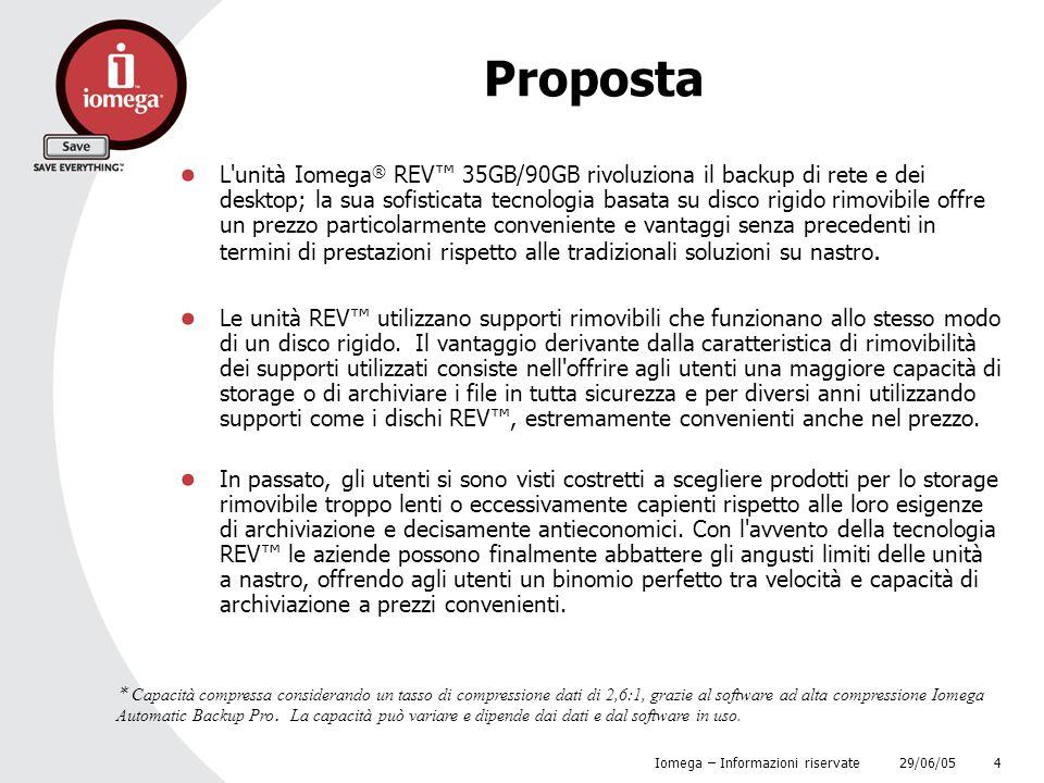 29/06/05 Iomega – Informazioni riservate 4 Proposta L'unità Iomega ® REV™ 35GB/90GB rivoluziona il backup di rete e dei desktop; la sua sofisticata te