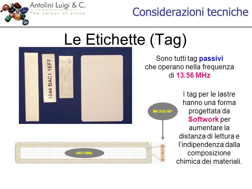 Considerazioni tecniche Le Etichette (Tag) Sono tutti tag passivi che operano nella frequenza di 13.56 MHz I tag per le lastre hanno una forma progett