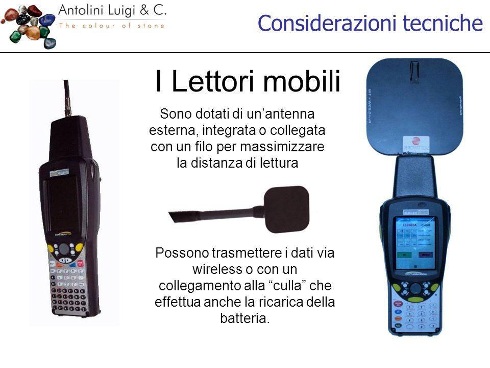 Considerazioni tecniche I Lettori mobili Sono dotati di un'antenna esterna, integrata o collegata con un filo per massimizzare la distanza di lettura