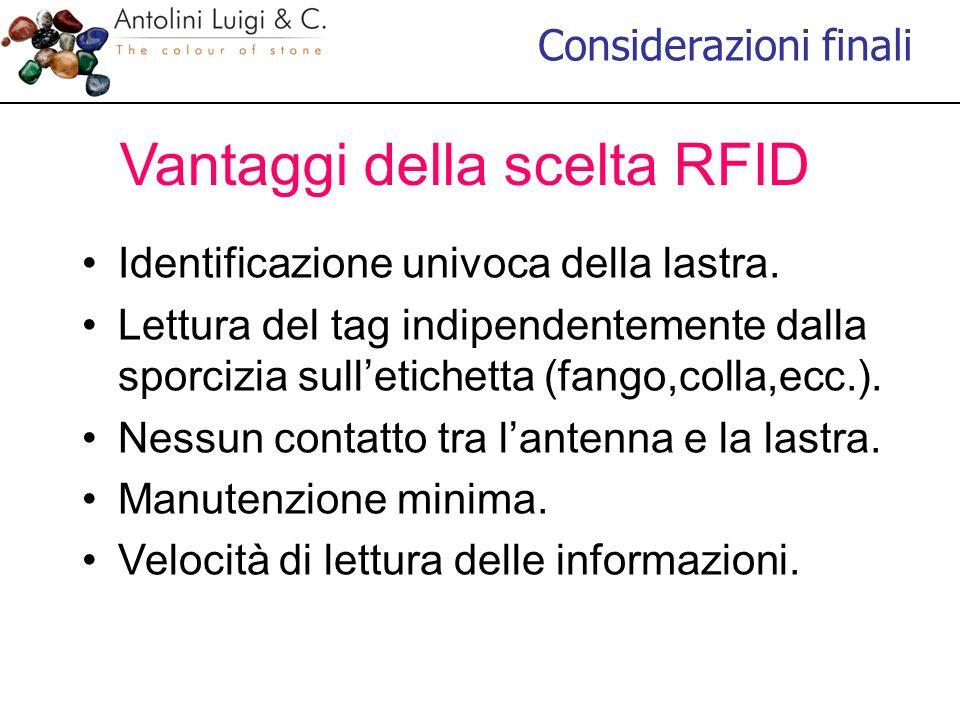 Vantaggi della scelta RFID Identificazione univoca della lastra. Lettura del tag indipendentemente dalla sporcizia sull'etichetta (fango,colla,ecc.).