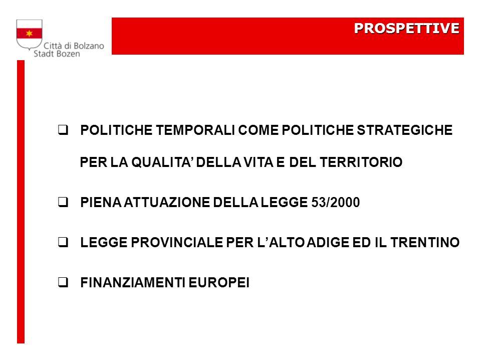 PROSPETTIVE  POLITICHE TEMPORALI COME POLITICHE STRATEGICHE PER LA QUALITA' DELLA VITA E DEL TERRITORIO  PIENA ATTUAZIONE DELLA LEGGE 53/2000  LEGGE PROVINCIALE PER L'ALTO ADIGE ED IL TRENTINO  FINANZIAMENTI EUROPEI