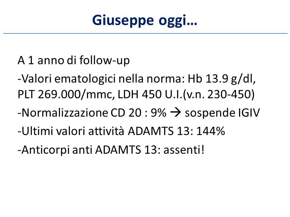 A 1 anno di follow-up -Valori ematologici nella norma: Hb 13.9 g/dl, PLT 269.000/mmc, LDH 450 U.I.(v.n. 230-450) -Normalizzazione CD 20 : 9%  sospend