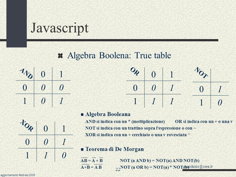 marchisio@csea.it aggiornamento febbraio 2005 21 Javascript Finestre di input-output Il metodo window.open L'indirizzo può essere: relativo (