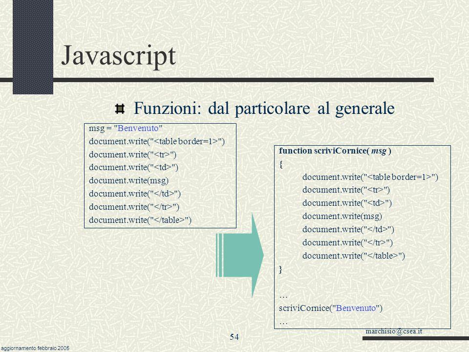 marchisio@csea.it aggiornamento febbraio 2005 53 Javascript Funzioni: passaggio parametri Aumenta la riusabilità del codice Aumenta la leggibilità del