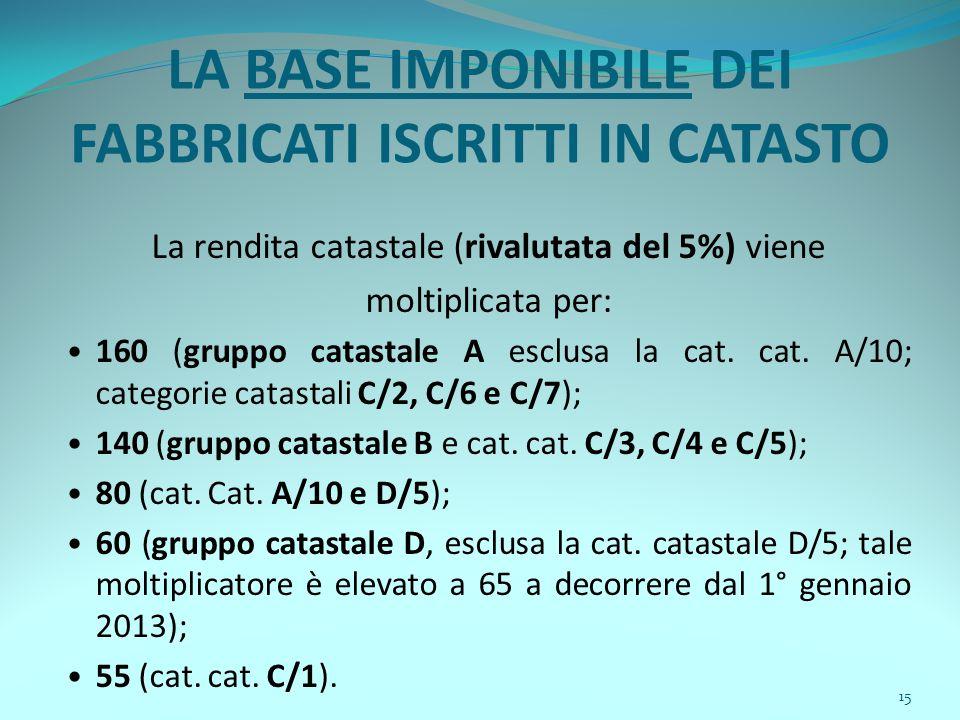 15 LA BASE IMPONIBILE DEI FABBRICATI ISCRITTI IN CATASTO La rendita catastale (rivalutata del 5%) viene moltiplicata per: 160 (gruppo catastale A esclusa la cat.