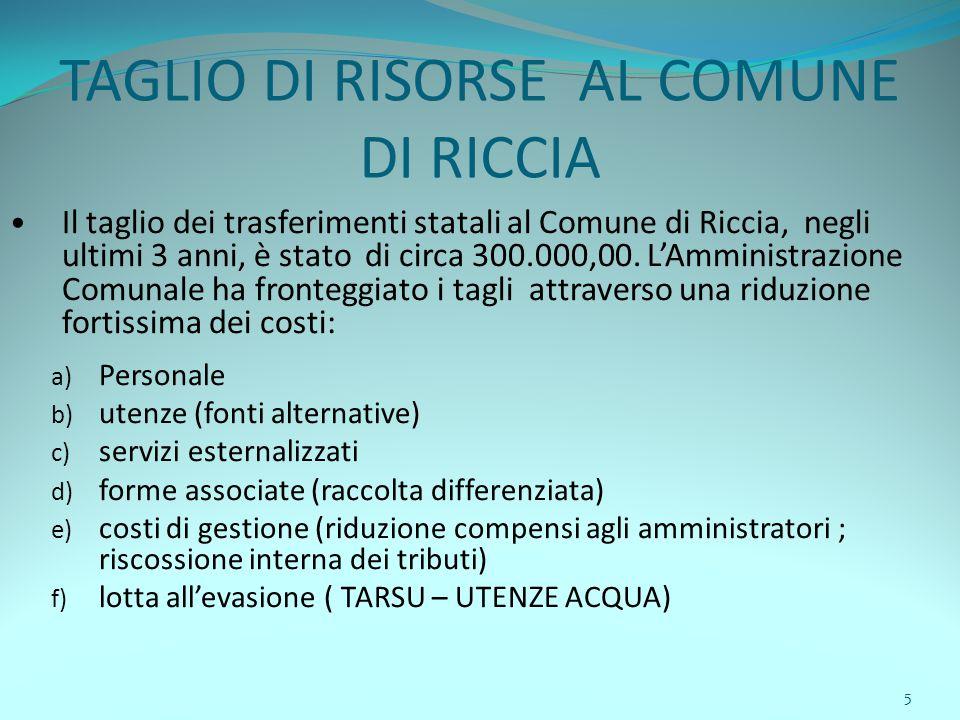 5 TAGLIO DI RISORSE AL COMUNE DI RICCIA Il taglio dei trasferimenti statali al Comune di Riccia, negli ultimi 3 anni, è stato di circa 300.000,00. L'A