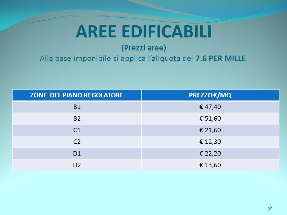 58 AREE EDIFICABILI (Prezzi aree) Alla base imponibile si applica l'aliquota del 7.6 PER MILLE. ZONE DEL PIANO REGOLATOREPREZZO €/MQ B1€ 47,40 B2€ 51,