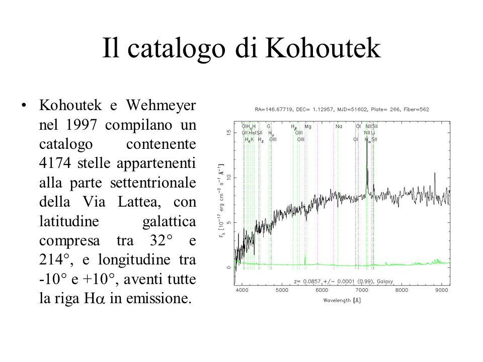 Il catalogo di Kohoutek Kohoutek e Wehmeyer nel 1997 compilano un catalogo contenente 4174 stelle appartenenti alla parte settentrionale della Via Lat
