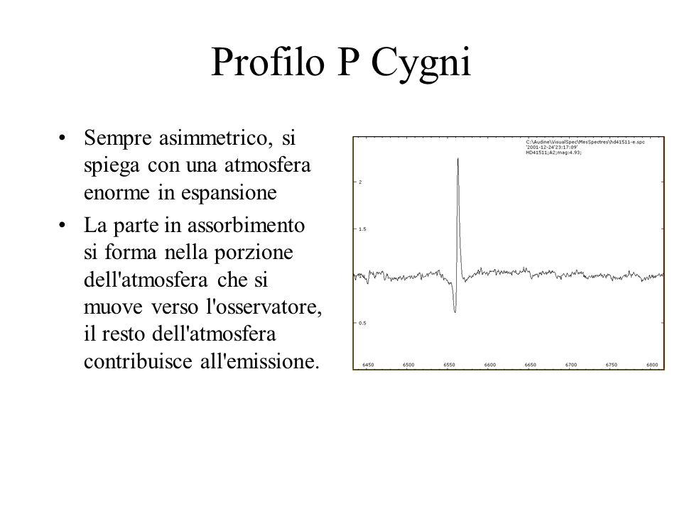 Profilo P Cygni Sempre asimmetrico, si spiega con una atmosfera enorme in espansione La parte in assorbimento si forma nella porzione dell'atmosfera c