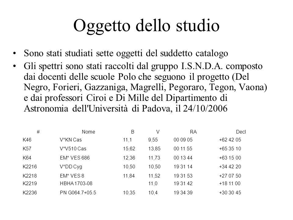 Oggetto dello studio Sono stati studiati sette oggetti del suddetto catalogo Gli spettri sono stati raccolti dal gruppo I.S.N.D.A. composto dai docent