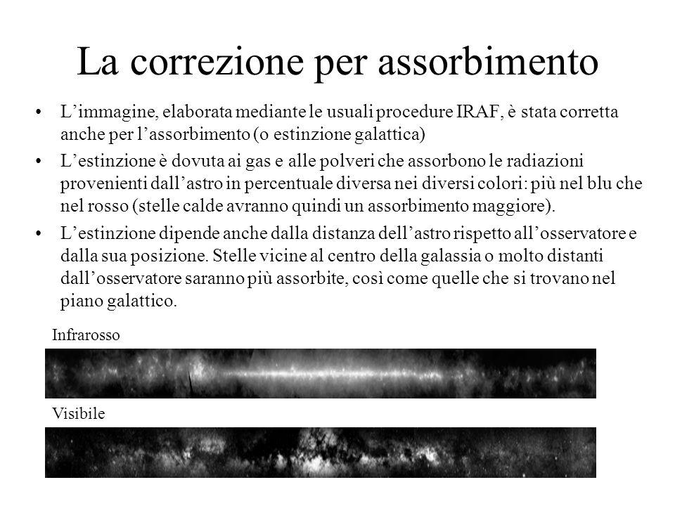 La correzione per assorbimento L'immagine, elaborata mediante le usuali procedure IRAF, è stata corretta anche per l'assorbimento (o estinzione galatt