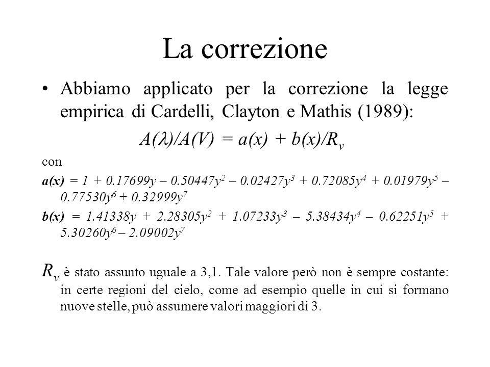 La correzione Abbiamo applicato per la correzione la legge empirica di Cardelli, Clayton e Mathis (1989): A( )/A(V) = a(x) + b(x)/R v con a(x) = 1 + 0