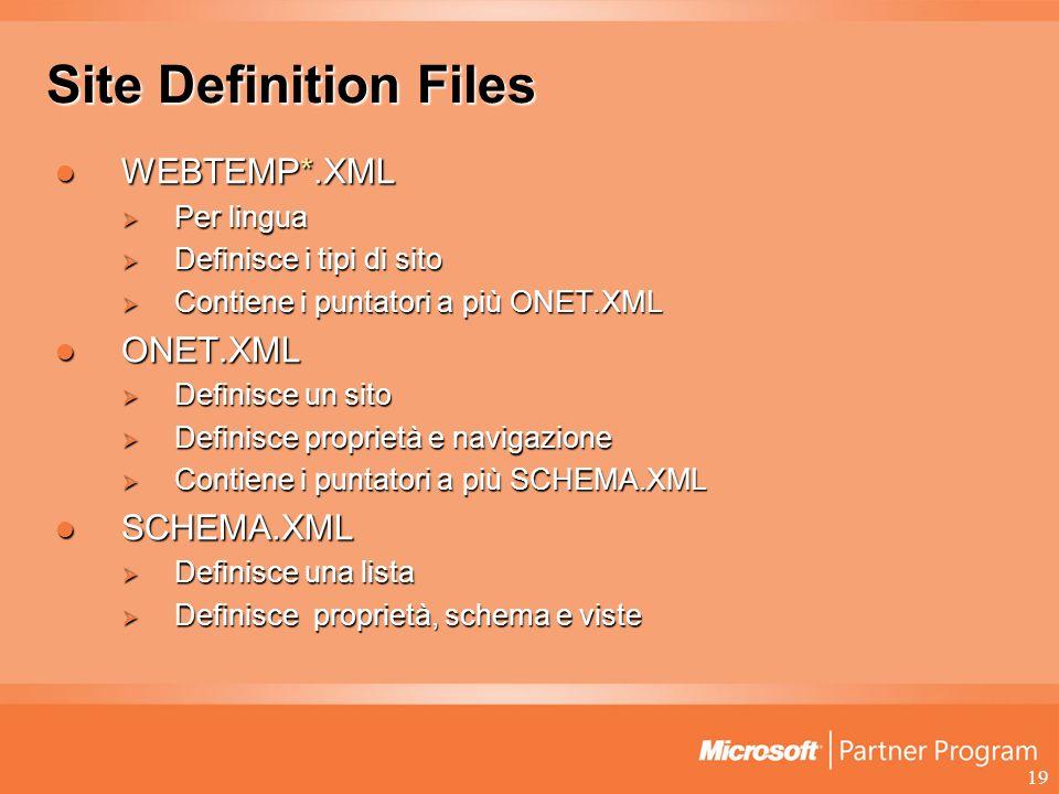 19 Site Definition Files WEBTEMP*.XML WEBTEMP*.XML  Per lingua  Definisce i tipi di sito  Contiene i puntatori a più ONET.XML ONET.XML ONET.XML  Definisce un sito  Definisce proprietà e navigazione  Contiene i puntatori a più SCHEMA.XML SCHEMA.XML SCHEMA.XML  Definisce una lista  Definisce proprietà, schema e viste