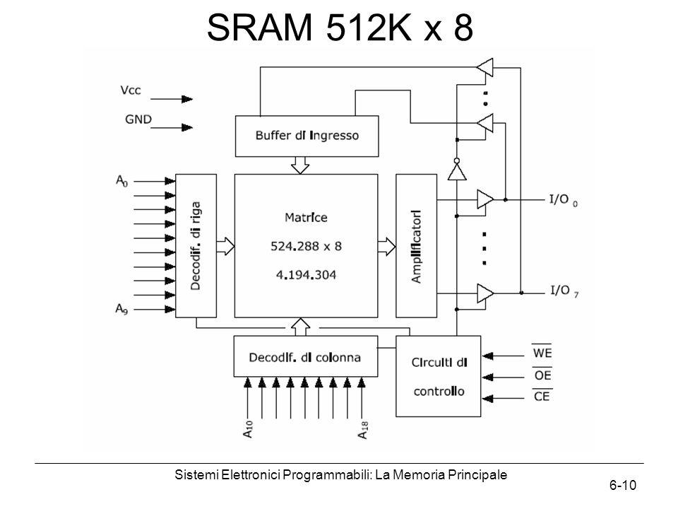 Sistemi Elettronici Programmabili: La Memoria Principale 6-10 SRAM 512K x 8