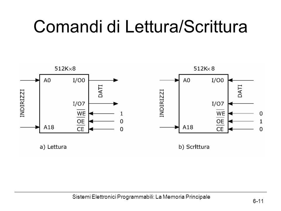Sistemi Elettronici Programmabili: La Memoria Principale 6-11 Comandi di Lettura/Scrittura