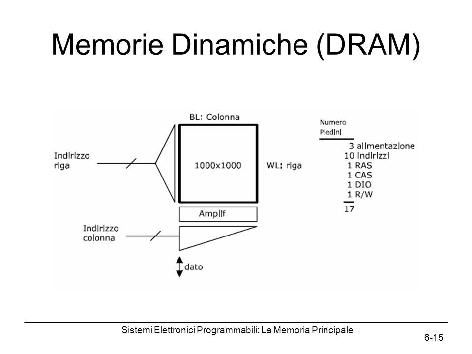 Sistemi Elettronici Programmabili: La Memoria Principale 6-15 Memorie Dinamiche (DRAM)